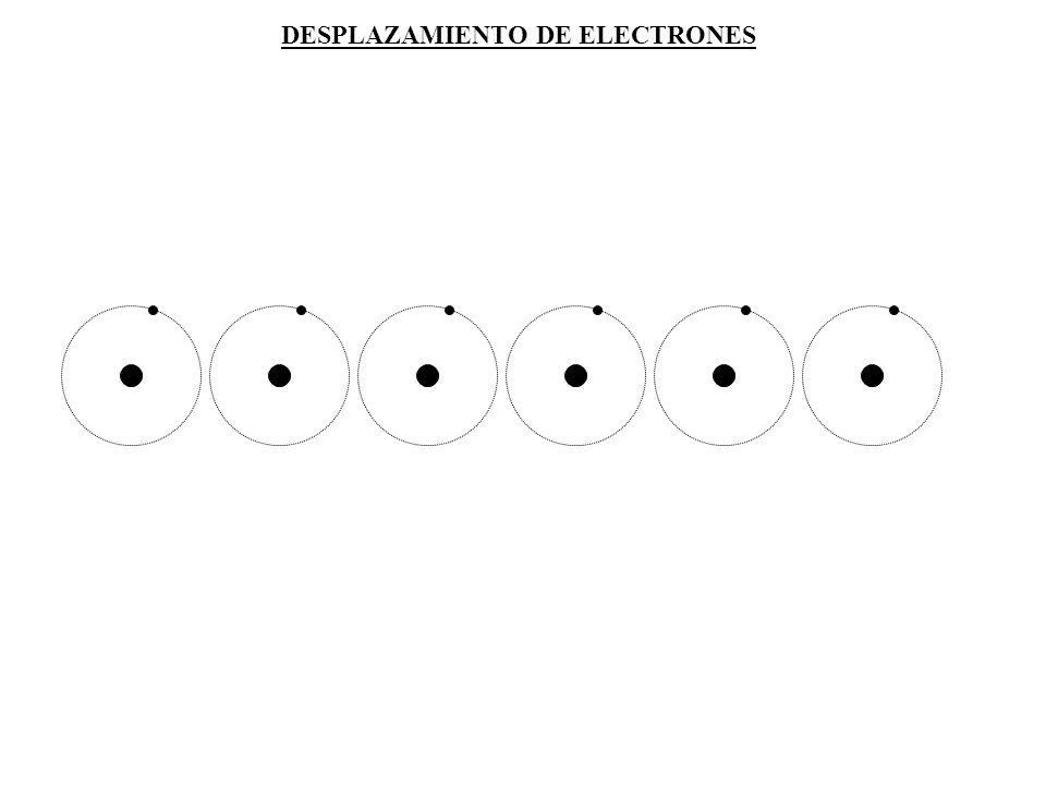 CALCULO DE LA RESISTENCIA TOTAL EN CIRCUITOS PARALELO + _ R 1= 5 ohm R 2 = 2 ohm DOS RESISTENCIA DE DISTINTO VALOR DESPEJANDO LA ECUACION ANTERIOR: RT = R1 x R2 R1 + R2 RT = 5 ohm x 2 ohm = 10 ohm 5 ohm + 2 ohm 7 ohm RT = 1.4 ohm 1 = 1 + 1 Rt R1 R2