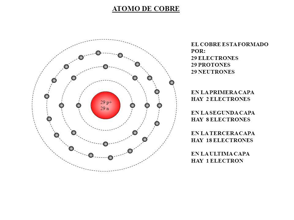 + _ VOLTAJE (VOLTIOS) INTENSIDAD (AMPERIOS) RESISTENCIA (OHMIOS ) UNIDADES ELECTRICA