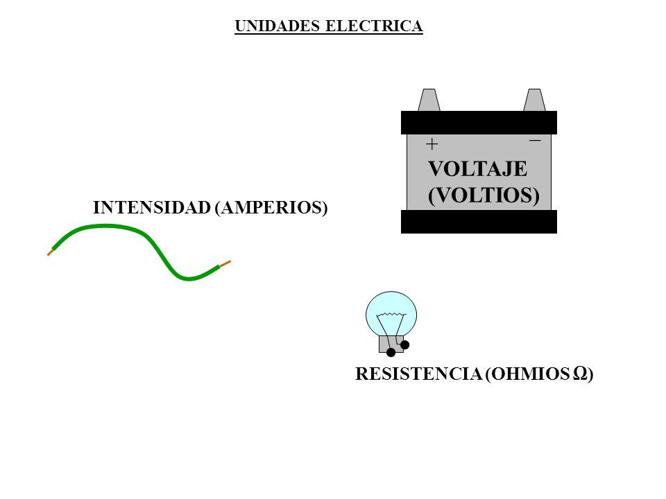 + _ VOLTAJE VOLTAJE: El voltaje es la fuerza que obliga a los electrones a recorrer un circuito eléctrico.