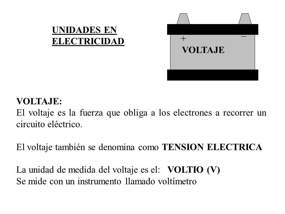 INTENSIDAD: Corresponde a la cantidad de corriente (electrones) que viaja por un circuito, se puede denominar también como CORRIENTE ELECTRICA La unidad de medida es el AMPERIO (A) Se mide con un instrumento llamado amperímetro INTENSIDAD UNIDADES ELECTRICA