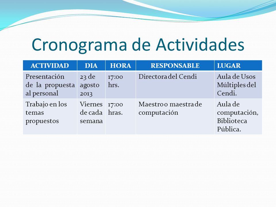 Cronograma de Actividades ACTIVIDADDIAHORARESPONSABLELUGAR Presentación de la propuesta al personal 23 de agosto 2013 17:00 hrs. Directora del CendiAu