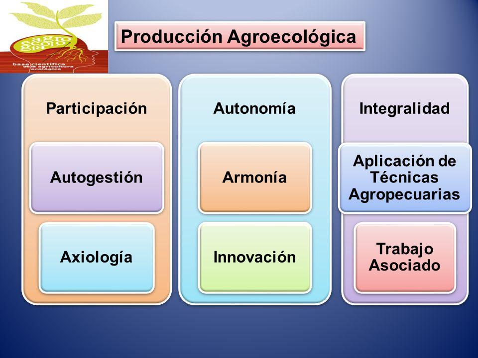 Producción Agroecológica Participación AutogestiónAxiología Autonomía ArmoníaInnovación Integralidad Aplicación de Técnicas Agropecuarias Trabajo Asoc