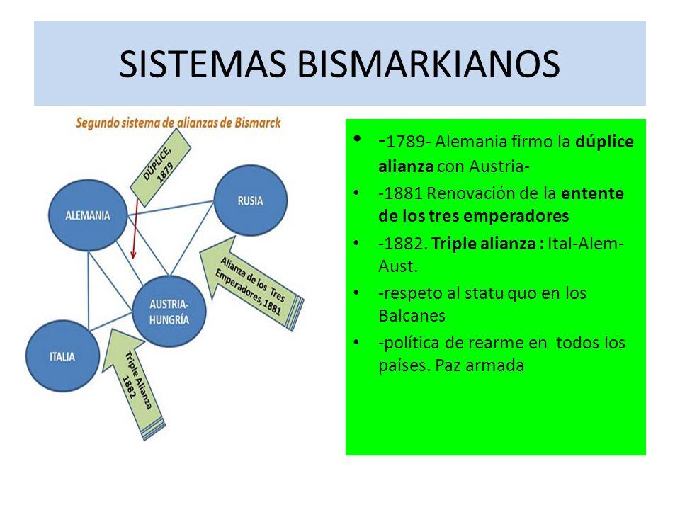 - 1789- Alemania firmo la dúplice alianza con Austria- -1881 Renovación de la entente de los tres emperadores -1882. Triple alianza : Ital-Alem- Aust.
