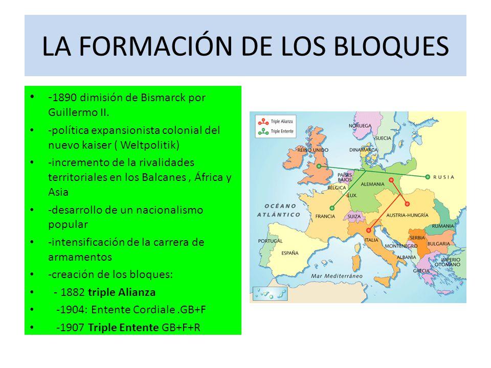 LA FORMACIÓN DE LOS BLOQUES - 1890 dimisión de Bismarck por Guillermo II.