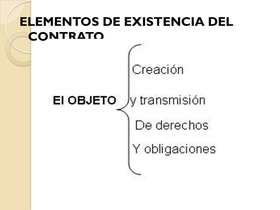 ELEMENTOS DE EXISTENCIA DEL CONTRATO