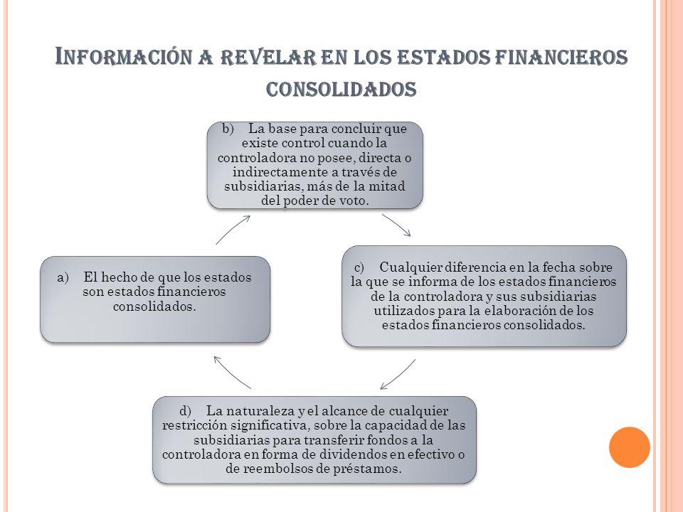 I NFORMACIÓN A REVELAR EN LOS ESTADOS FINANCIEROS CONSOLIDADOS b) La base para concluir que existe control cuando la controladora no posee, directa o