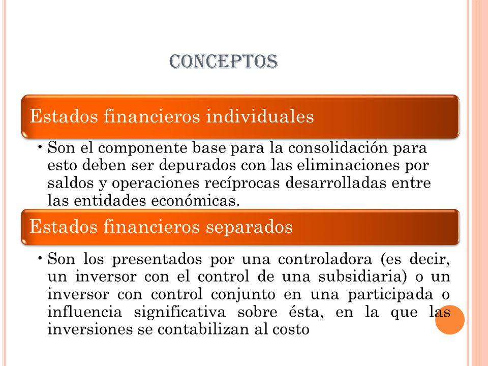 CONCEPTOS Estados financieros individuales Son el componente base para la consolidación para esto deben ser depurados con las eliminaciones por saldos