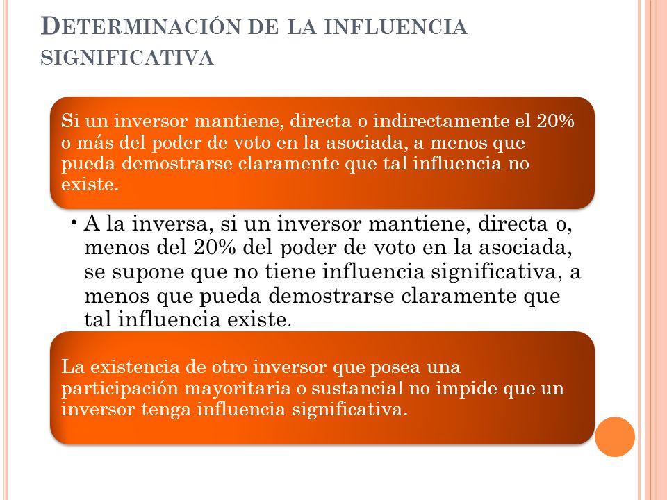 D ETERMINACIÓN DE LA INFLUENCIA SIGNIFICATIVA Si un inversor mantiene, directa o indirectamente el 20% o más del poder de voto en la asociada, a menos