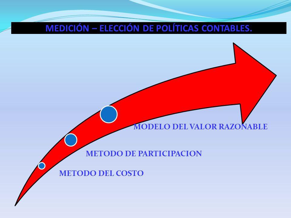 MEDICIÓN – ELECCIÓN DE POLÍTICAS CONTABLES. METODO DEL COSTO METODO DE PARTICIPACION MODELO DEL VALOR RAZONABLE