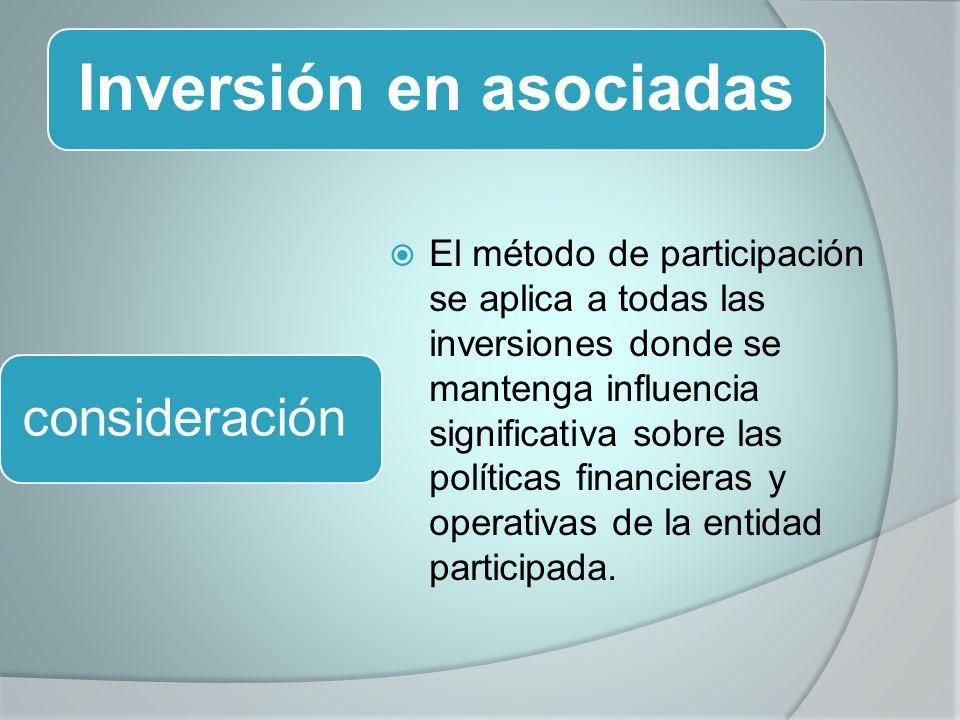 Inversión en asociadas El método de participación se aplica a todas las inversiones donde se mantenga influencia significativa sobre las políticas financieras y operativas de la entidad participada.