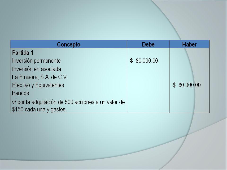 El 30 de Junio de 2011 se decreta dividendos y se pagan el 15 de Julio del mismo año correspondientes a utilidades del 2010 por un valor total de $100,000 Dividendos $100,000 * 10% = $ 10,000 ConceptoDebeHaber Partida 2 Dividendos por cobrar $ 10,000.00 La Emisora, S.A.