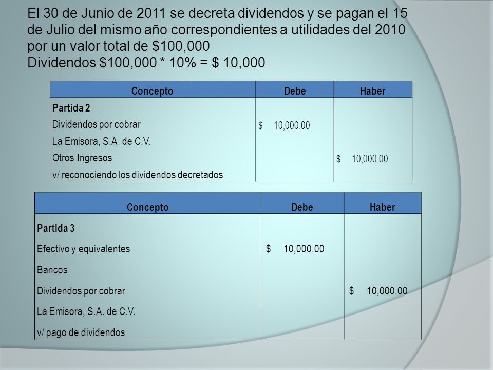 El 30 de Junio de 2011 se decreta dividendos y se pagan el 15 de Julio del mismo año correspondientes a utilidades del 2010 por un valor total de $100
