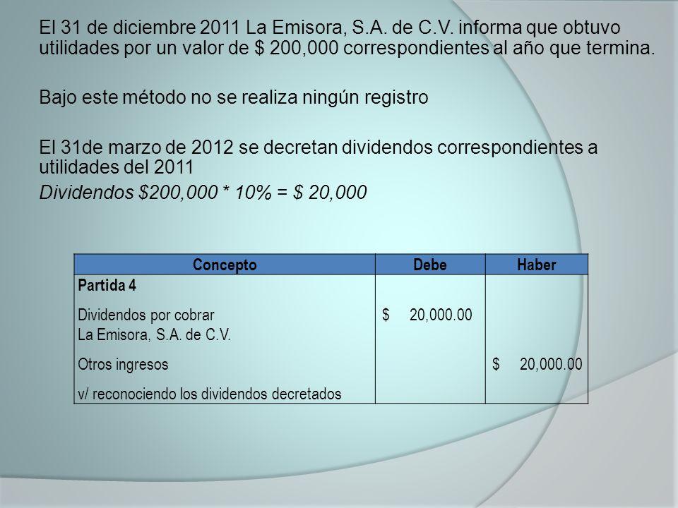 El 31 de diciembre 2011 La Emisora, S.A. de C.V. informa que obtuvo utilidades por un valor de $ 200,000 correspondientes al año que termina. Bajo est