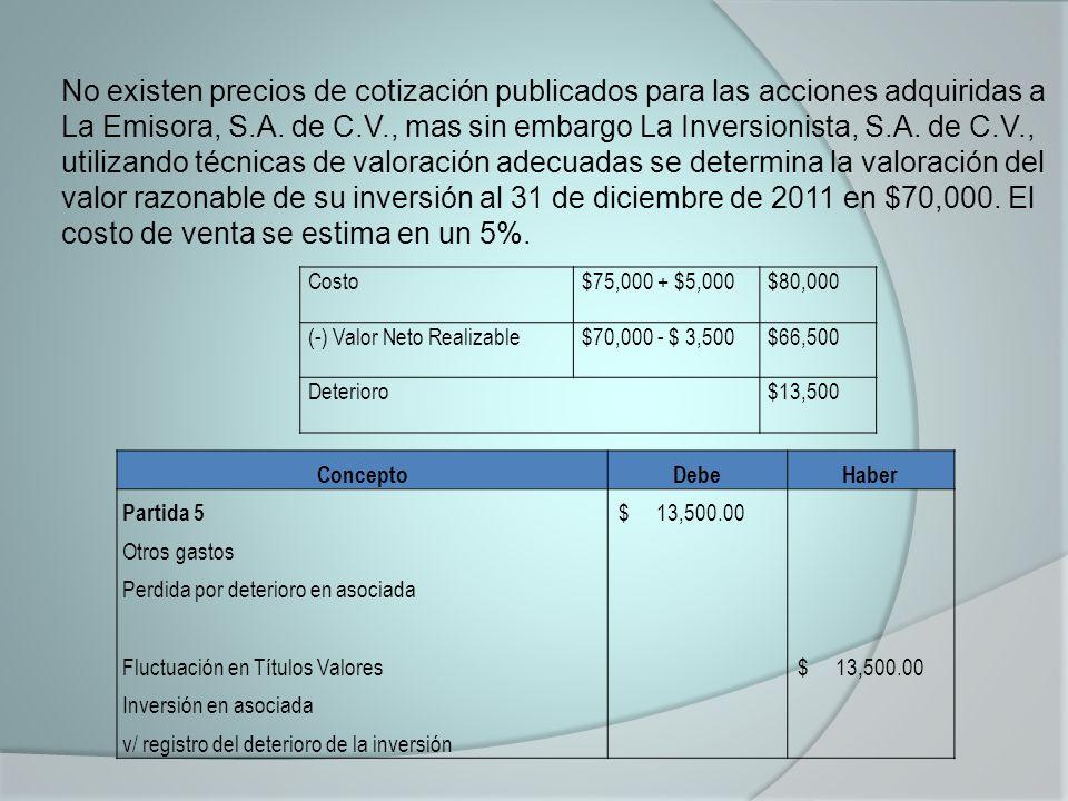 No existen precios de cotización publicados para las acciones adquiridas a La Emisora, S.A. de C.V., mas sin embargo La Inversionista, S.A. de C.V., u