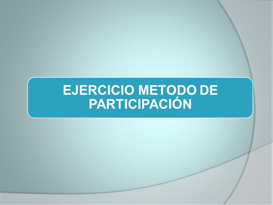 EJERCICIO METODO DE PARTICIPACIÓN