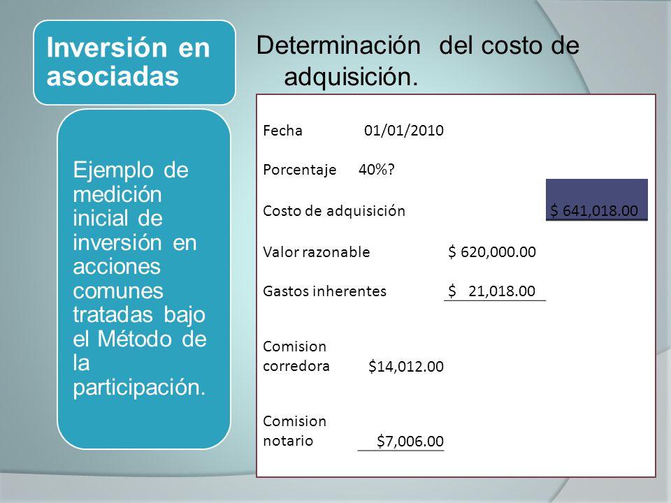 Inversión en asociadas Determinación del costo de adquisición. Ejemplo de medición inicial de inversión en acciones comunes tratadas bajo el Método de