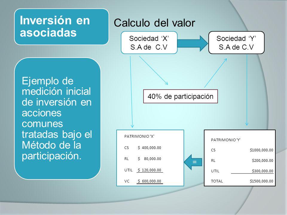 Inversión en asociadas Calculo del valor contable Ejemplo de medición inicial de inversión en acciones comunes tratadas bajo el Método de la participa