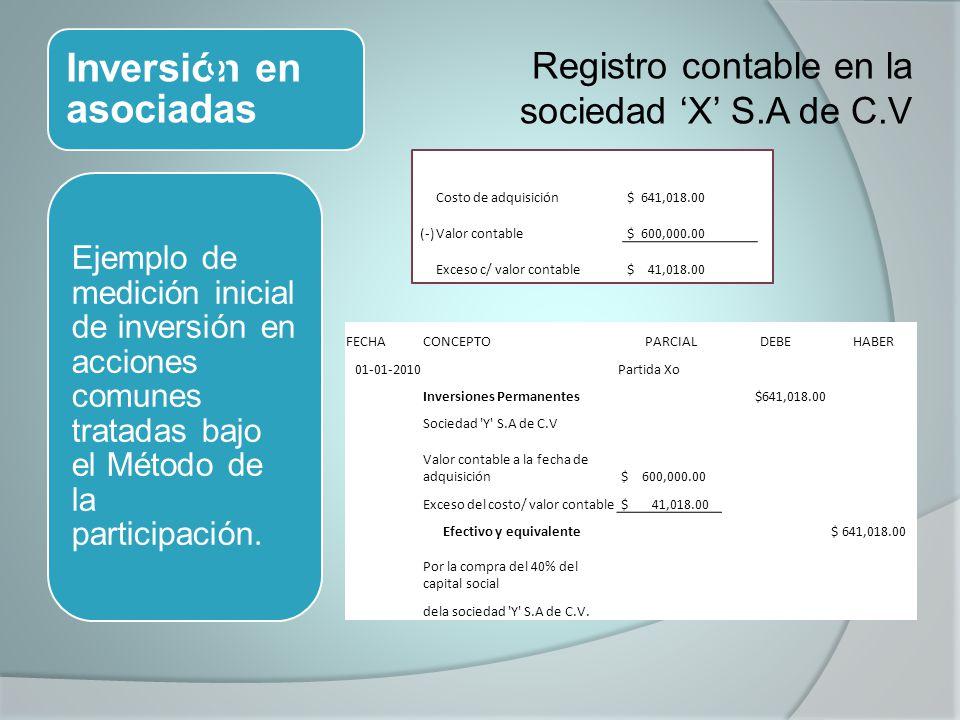 Inversión en asociadas Registro contable en la sociedad X S.A de C.V Ejemplo de medición inicial de inversión en acciones comunes tratadas bajo el Método de la participación.