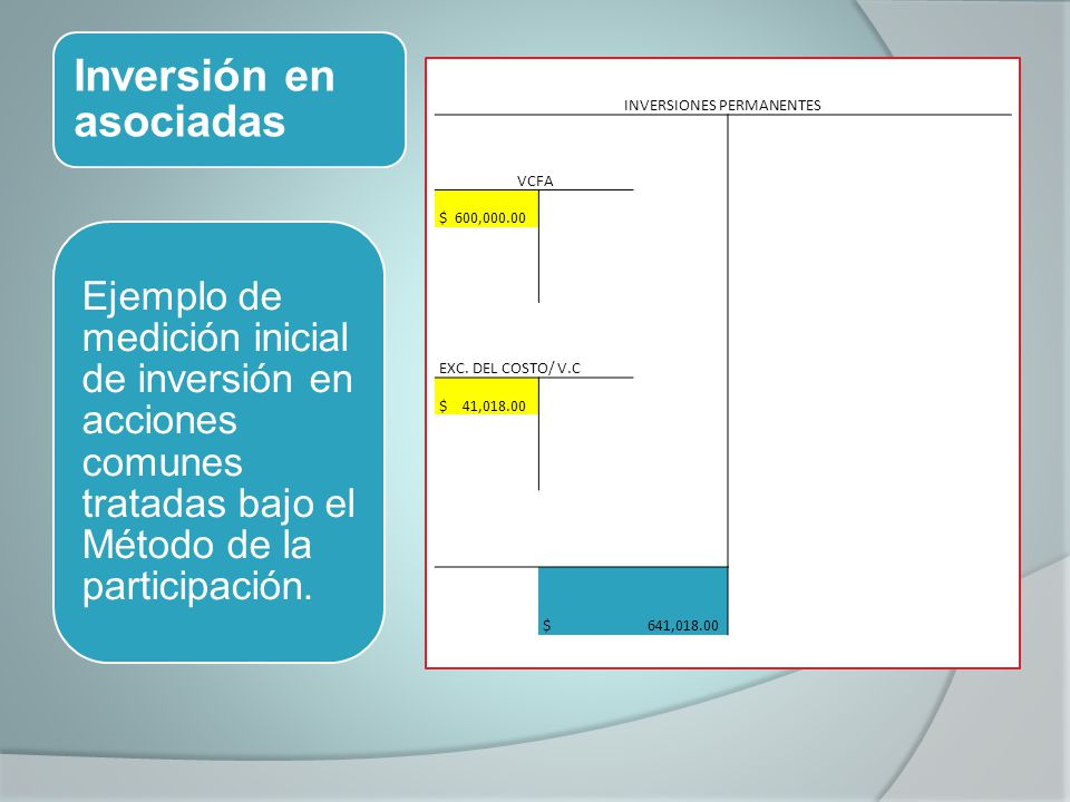 Inversión en asociadas INVERSIONES PERMANENTES VCFA $ 600,000.00 EXC. DEL COSTO/ V.C $ 41,018.00 $ 641,018.00 Ejemplo de medición inicial de inversión