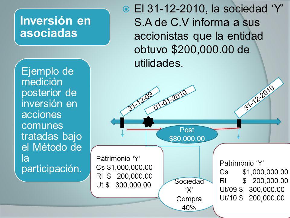 Inversión en asociadas El 31-12-2010, la sociedad Y S.A de C.V informa a sus accionistas que la entidad obtuvo $200,000.00 de utilidades.