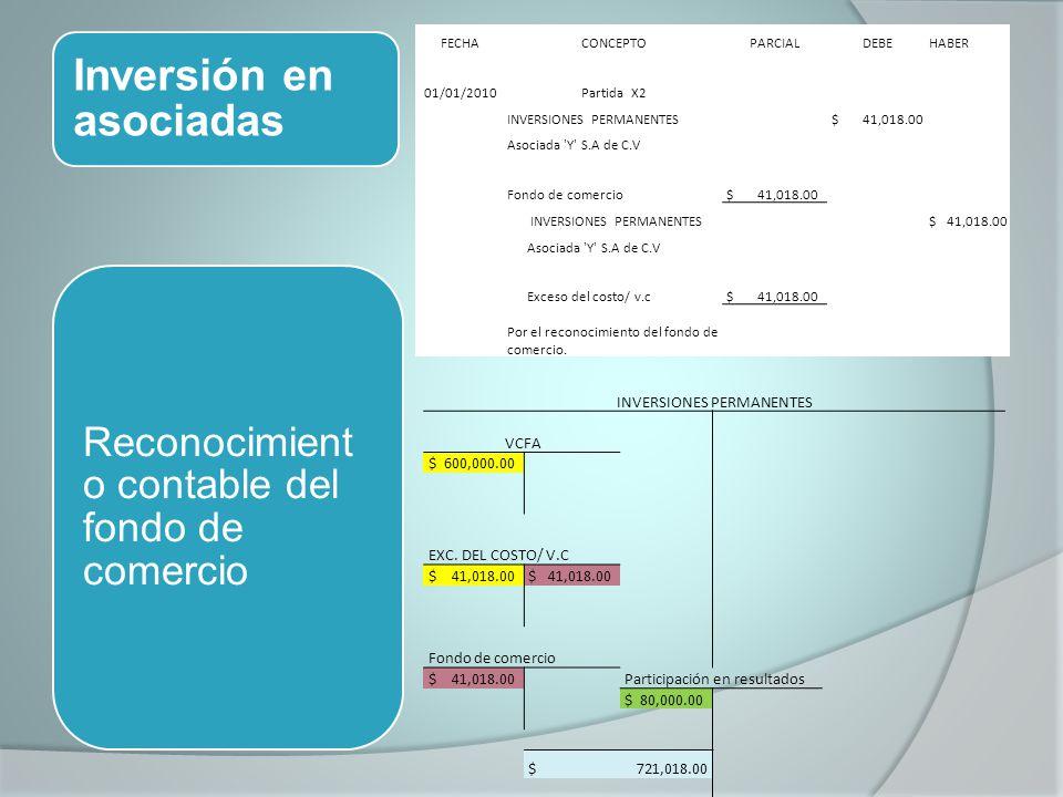 Inversión en asociadas FECHACONCEPTO PARCIAL DEBE HABER 01/01/2010Partida X2 INVERSIONES PERMANENTES $ 41,018.00 Asociada Y S.A de C.V Fondo de comercio $ 41,018.00 INVERSIONES PERMANENTES $ 41,018.00 Asociada Y S.A de C.V Exceso del costo/ v.c $ 41,018.00 Por el reconocimiento del fondo de comercio.