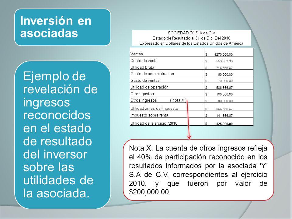 Inversión en asociadas Ejemplo de revelación de ingresos reconocidos en el estado de resultado del inversor sobre las utilidades de la asociada. Venta