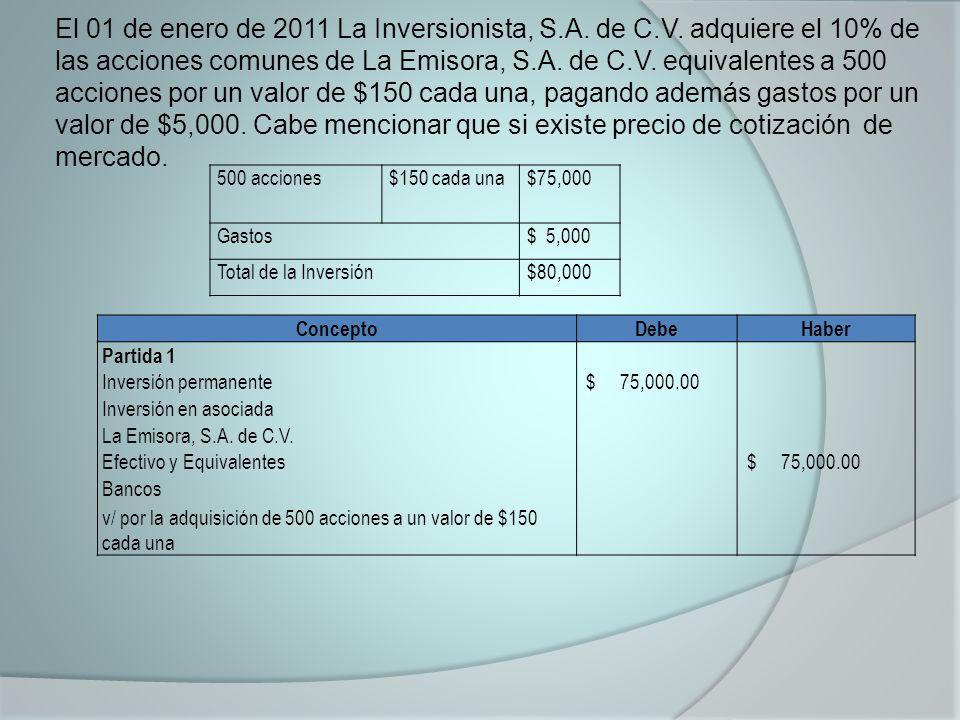El 01 de enero de 2011 La Inversionista, S.A. de C.V. adquiere el 10% de las acciones comunes de La Emisora, S.A. de C.V. equivalentes a 500 acciones