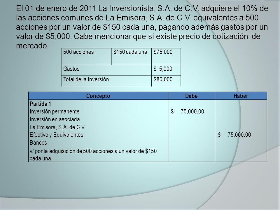 El 01 de enero de 2011 La Inversionista, S.A.de C.V.