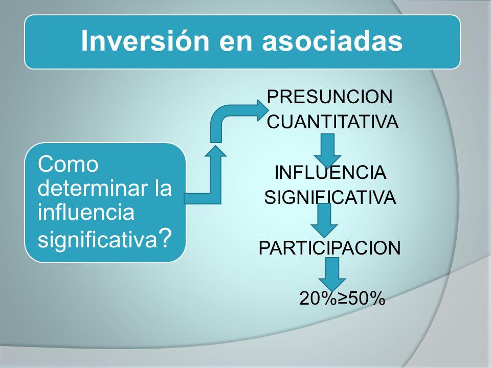 Inversión en asociadas PRESUNCION CUANTITATIVA INFLUENCIA SIGNIFICATIVA PARTICIPACION 20%50% Como determinar la influencia significativa ?