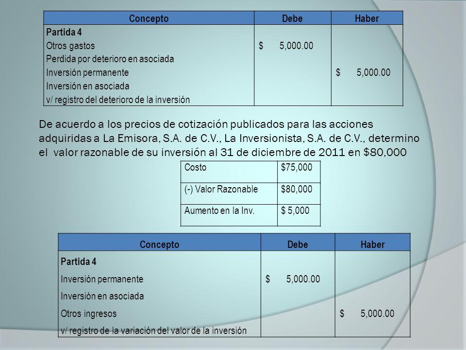 De acuerdo a los precios de cotización publicados para las acciones adquiridas a La Emisora, S.A. de C.V., La Inversionista, S.A. de C.V., determino e