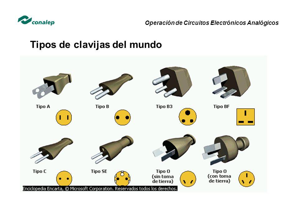 Tipos de clavijas del mundo