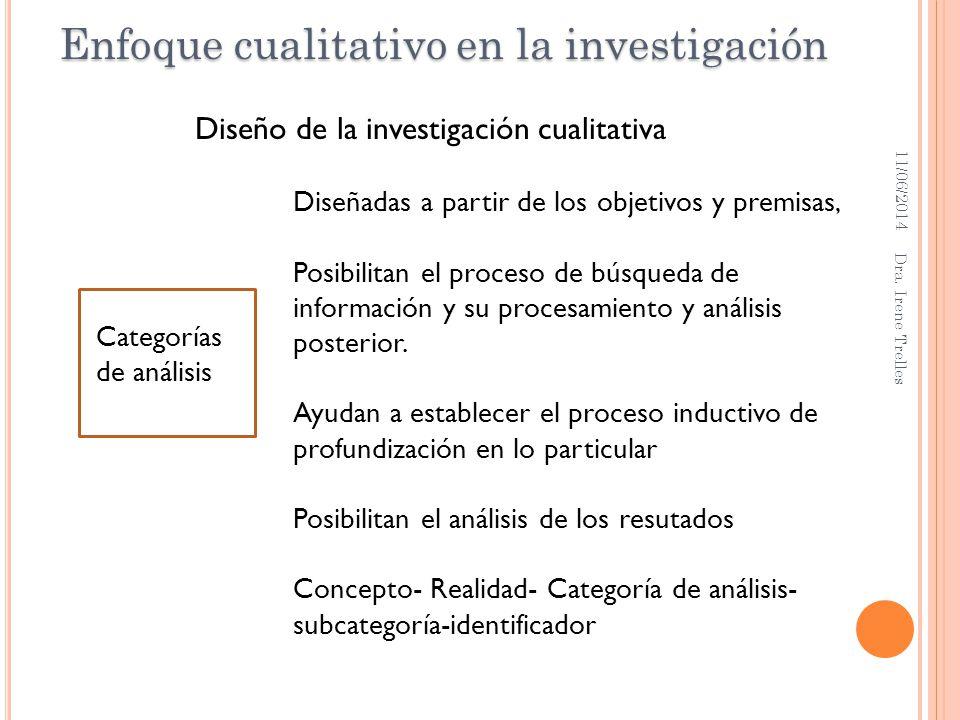11/06/2014 Dra. Irene Trelles Categorías de análisis Diseñadas a partir de los objetivos y premisas, Posibilitan el proceso de búsqueda de información