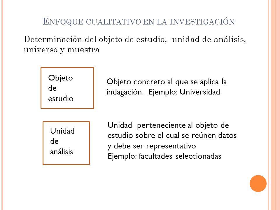 E NFOQUE CUALITATIVO EN LA INVESTIGACIÓN Objeto concreto al que se aplica la indagación. Ejemplo: Universidad Unidad de análisis Determinación del obj