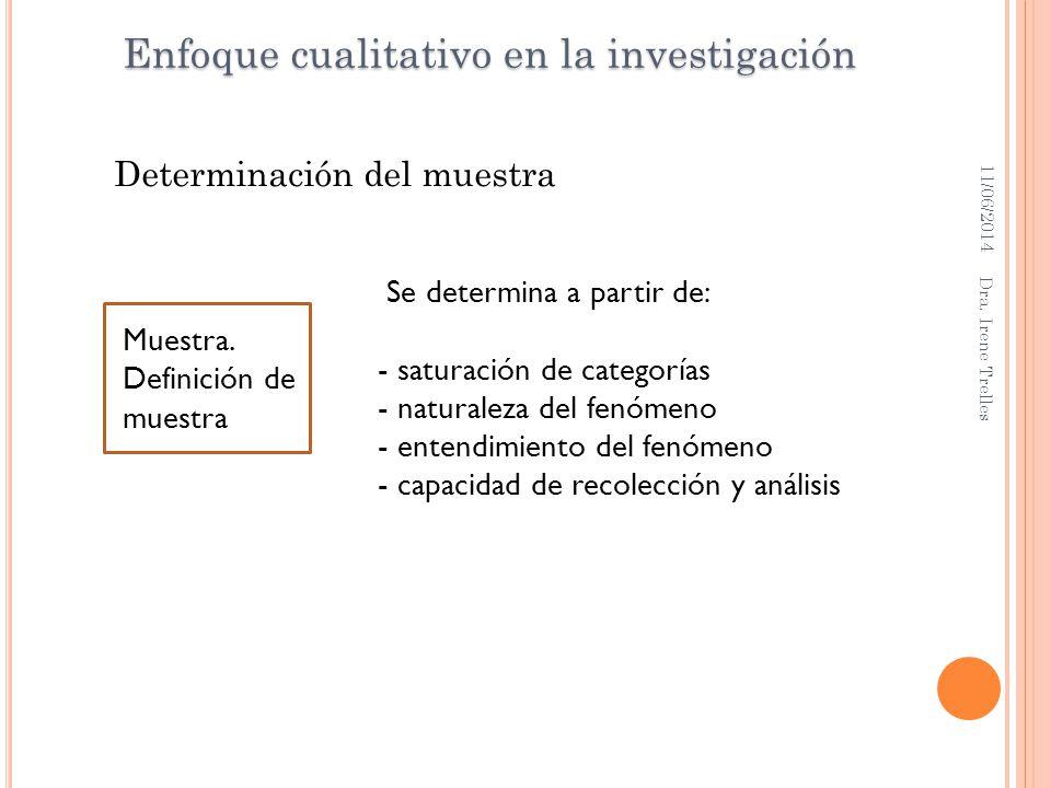 11/06/2014 Dra. Irene Trelles Muestra. Definición de muestra Enfoque cualitativo en la investigación Determinación del muestra Se determina a partir d