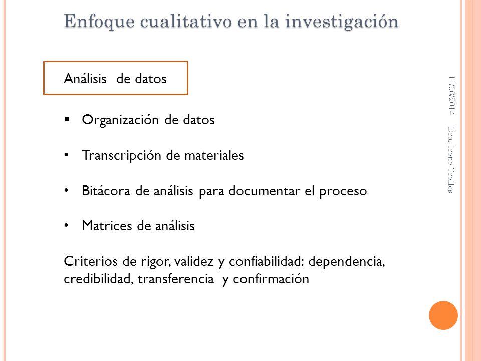 11/06/2014 Dra. Irene Trelles Organización de datos Transcripción de materiales Bitácora de análisis para documentar el proceso Matrices de análisis C