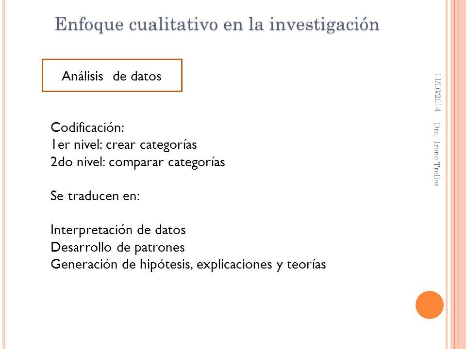 11/06/2014 Dra. Irene Trelles Codificación: 1er nivel: crear categorías 2do nivel: comparar categorías Se traducen en: Interpretación de datos Desarro