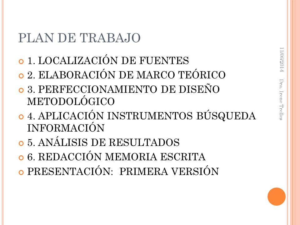 PLAN DE TRABAJO 1. LOCALIZACIÓN DE FUENTES 2. ELABORACIÓN DE MARCO TEÓRICO 3. PERFECCIONAMIENTO DE DISEÑO METODOLÓGICO 4. APLICACIÓN INSTRUMENTOS BÚSQ
