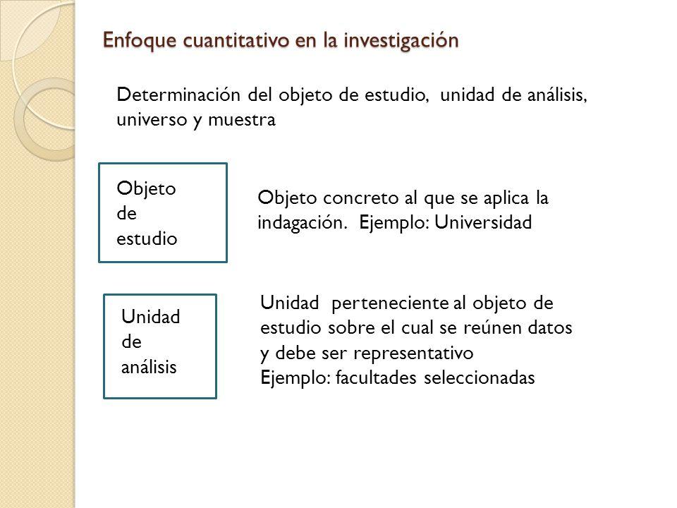 Enfoque cuantitativo en la investigación Objeto concreto al que se aplica la indagación.
