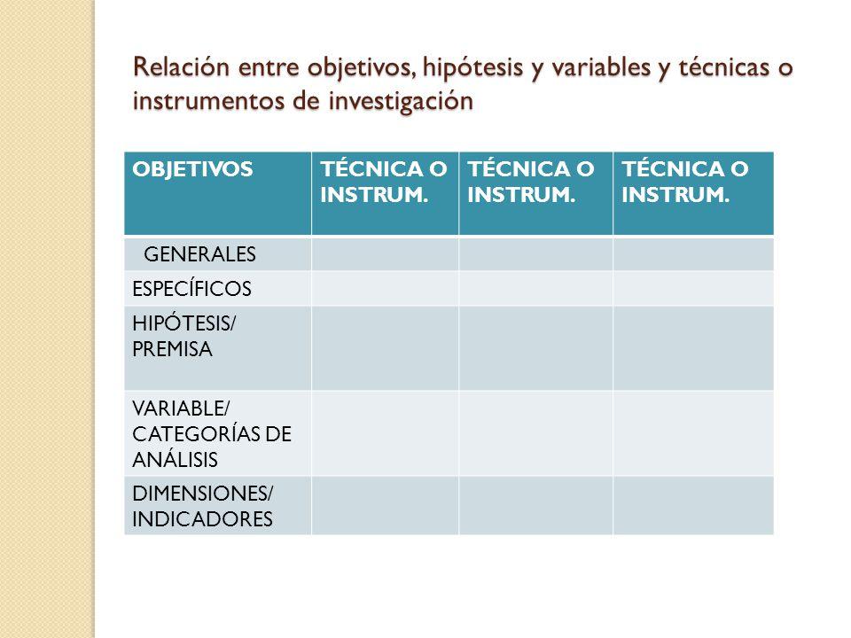 Relación entre objetivos, hipótesis y variables y técnicas o instrumentos de investigación OBJETIVOSTÉCNICA O INSTRUM.