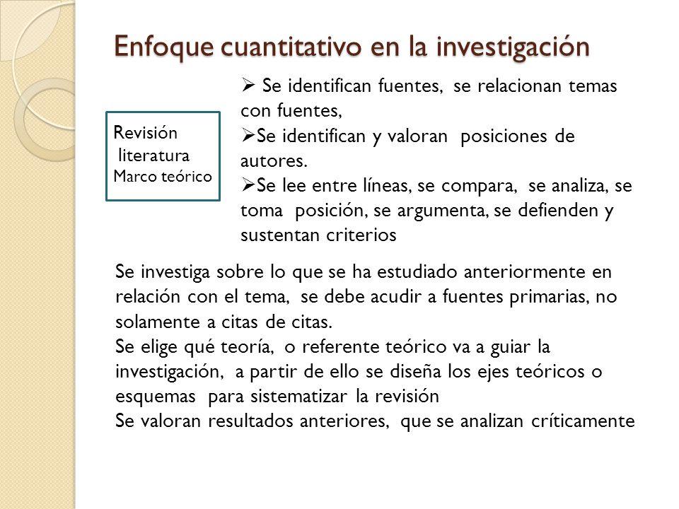 Revisión literatura Marco teórico Se identifican fuentes, se relacionan temas con fuentes, Se identifican y valoran posiciones de autores.