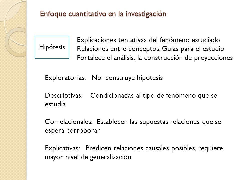 Enfoque cuantitativo en la investigación Hipótesis Explicaciones tentativas del fenómeno estudiado Relaciones entre conceptos.