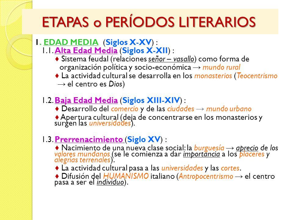 ETAPAS o PERÍODOS LITERARIOS 1. EDAD MEDIA (Siglos X-XV) : 1.1. Alta Edad Media (Siglos X-XII) : Sistema feudal (relaciones señor – vasallo) como form