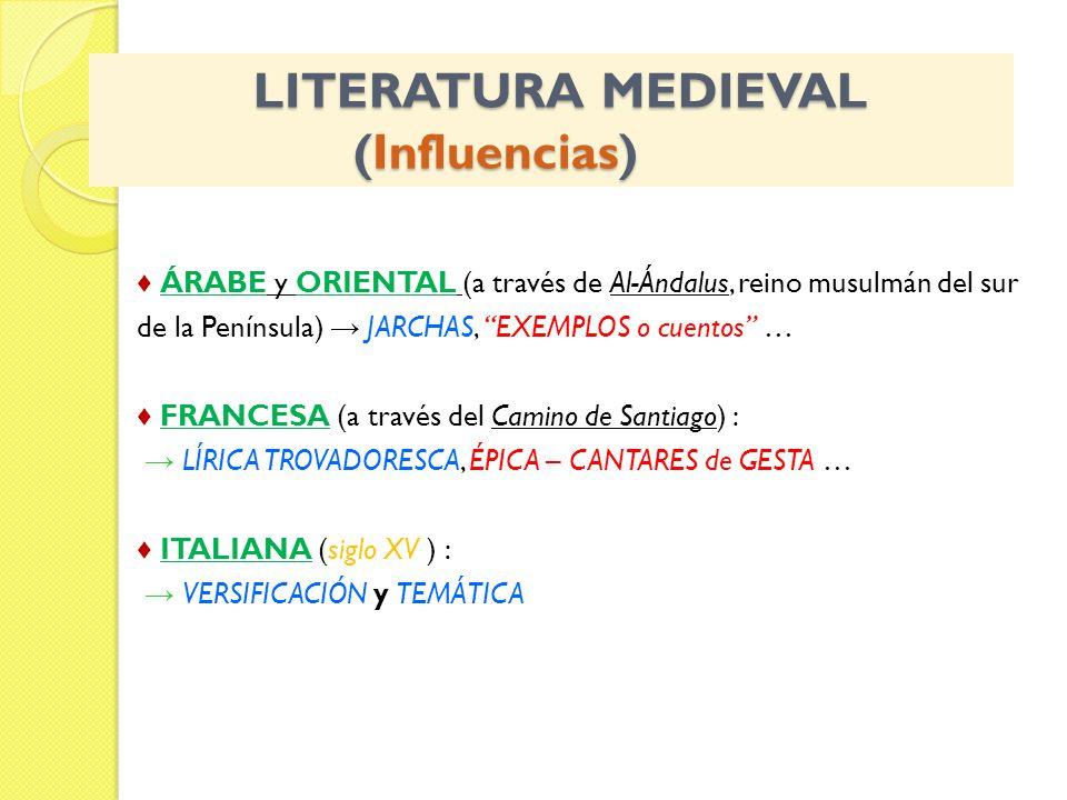 LITERATURA MEDIEVAL (Influencias) LITERATURA MEDIEVAL (Influencias) ÁRABE y ORIENTAL (a través de Al-Ándalus, reino musulmán del sur de la Península) JARCHAS, EXEMPLOS o cuentos … FRANCESA (a través del Camino de Santiago) : LÍRICA TROVADORESCA, ÉPICA – CANTARES de GESTA … ITALIANA (siglo XV ) : VERSIFICACIÓN y TEMÁTICA