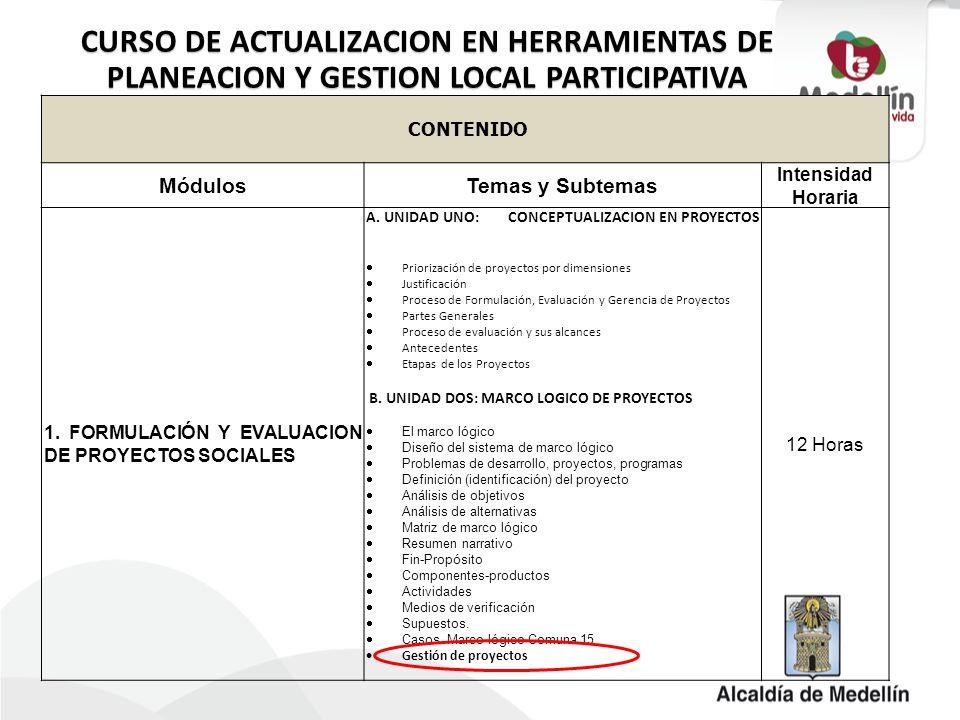CONTENIDO MódulosTemas y Subtemas Intensidad Horaria 1. FORMULACIÓN Y EVALUACION DE PROYECTOS SOCIALES A. UNIDAD UNO: CONCEPTUALIZACION EN PROYECTOS P