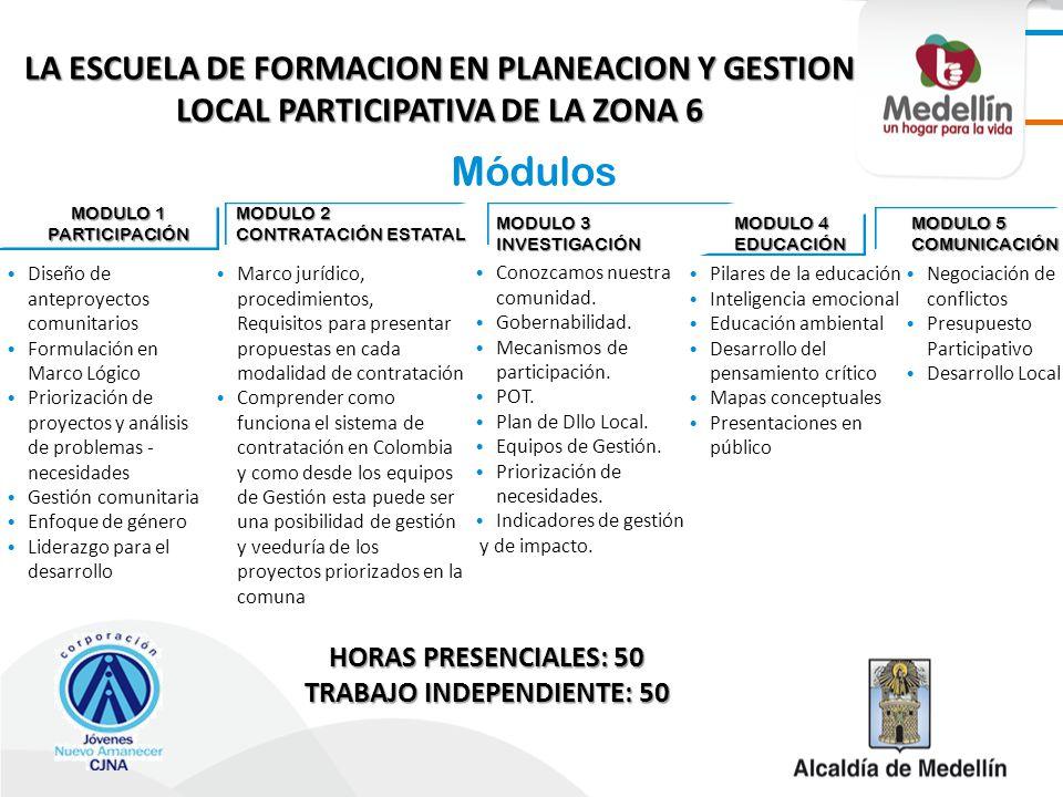 Módulos LA ESCUELA DE FORMACION EN PLANEACION Y GESTION LOCAL PARTICIPATIVA DE LA ZONA 6 16
