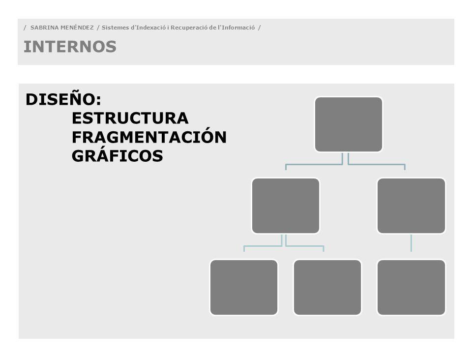 / SABRINA MENÉNDEZ / Sistemes d Indexació i Recuperació de l Informació / INTERNOS DISEÑO: ESTRUCTURA FRAGMENTACIÓN GRÁFICOS