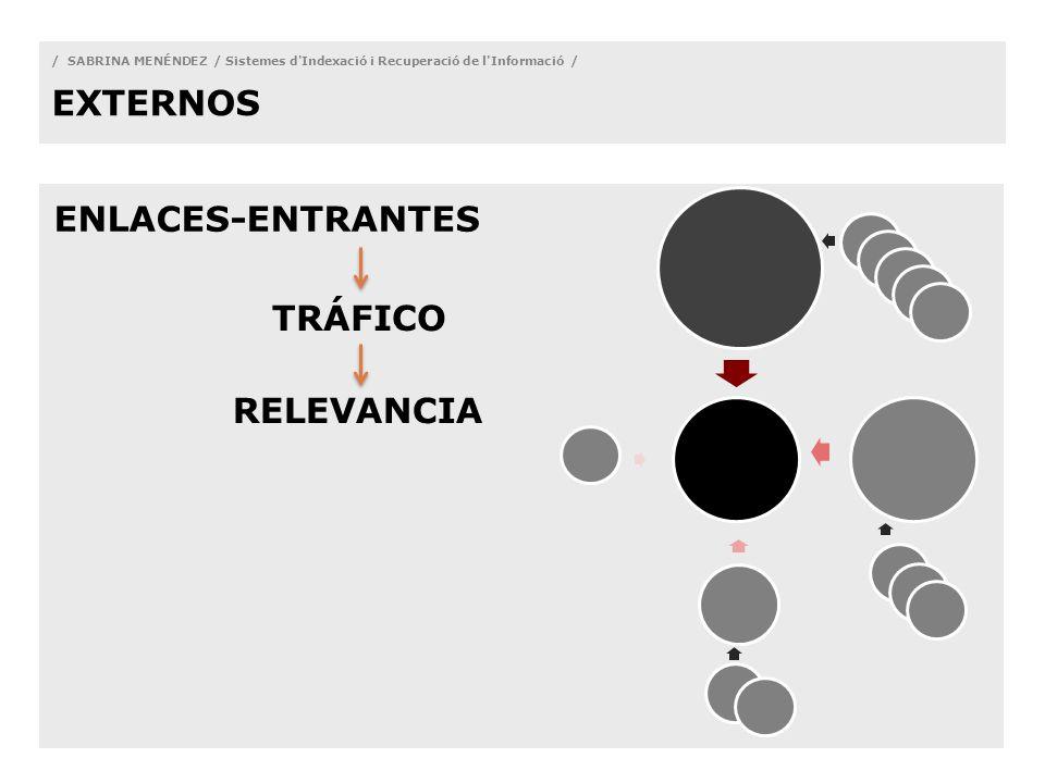 / SABRINA MENÉNDEZ / Sistemes d Indexació i Recuperació de l Informació / EXTERNOS ENLACES-ENTRANTES TRÁFICO RELEVANCIA