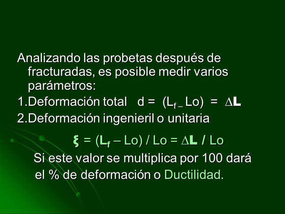 Medidas De la Deformación La magnitud más simple para medir la deformación es lo que en ingeniería se llama ξ = o y se define como el cambio de longit