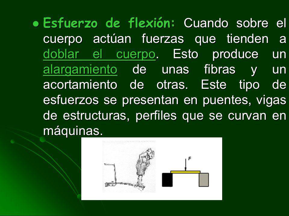 Esfuerzo de compresión: Fuerza que intenta aplanar o apretar un material, es perpendicular a la sección transversal del cuerpo, pero este esfuerzo tie