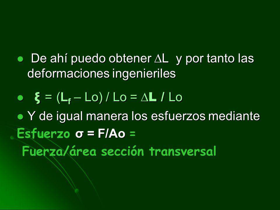 Determinación de las dimensiones finales de la probeta luego del ensayo. L f = longitud final. L f = longitud final. D f = diámetro final. D f = diáme